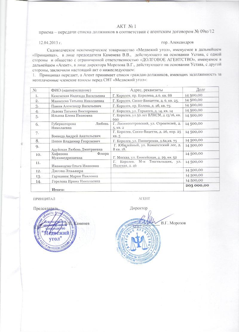 Оплата при сменном графике 24 февраля 2017 г